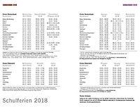 Mama AG Familienplaner Buch A5 2018 - Produktdetailbild 7