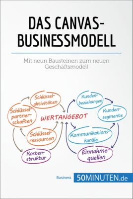 Management und Marketing: Das Canvas-Businessmodell, 50Minuten.de