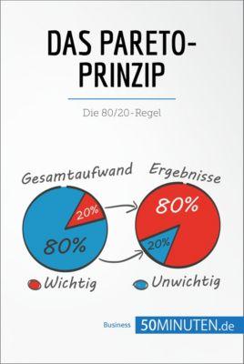Management und Marketing: Das Pareto-Prinzip, 50Minuten.de