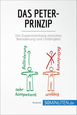 Management und Marketing: Das Peter-Prinzip, 50Minuten.de