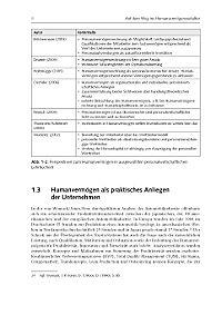 Messung und Bewertung von Humanressourcen - Produktdetailbild 6