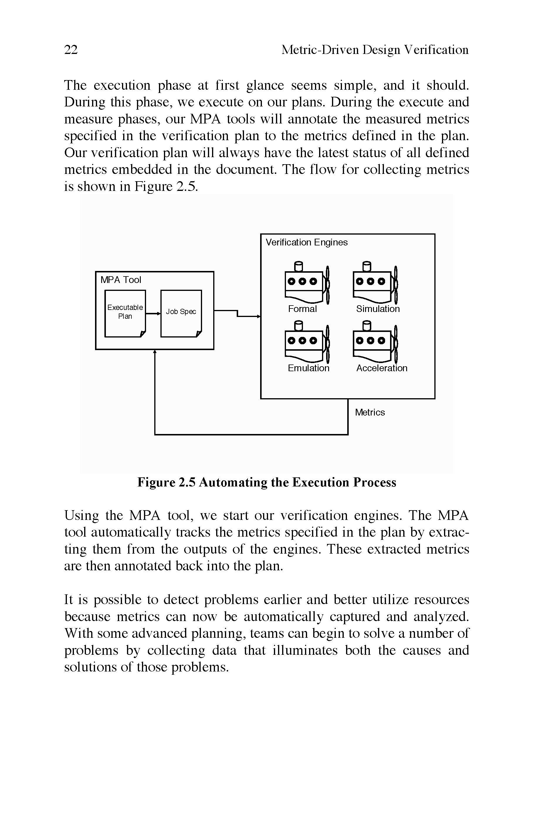 Metric Driven Design Verification Buch Versandkostenfrei Bei Weltbildde