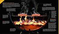 Modernist Cuisine, 5 Bde., m. Rezepthandbuch - Produktdetailbild 4