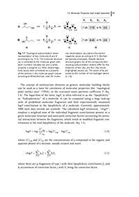 Molecular Design - Produktdetailbild 10