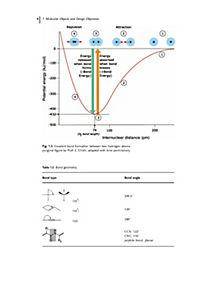 Molecular Design - Produktdetailbild 5