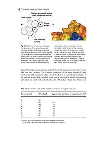 Molecular Design - Produktdetailbild 3