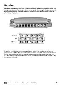 Mondharmonica - Snel en eenvoudig leren spelen, m. MP3-CD - Produktdetailbild 5