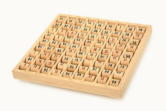 Multipliziertabelle 1x1 Jetzt Bei Weltbild De Bestellen