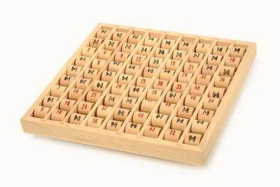 Multipliziertabelle 1x1