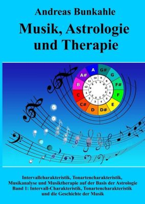 Musik, Astrologie und Therapie, Andreas Bunkahle