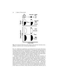 Nanocrystals: - Produktdetailbild 6