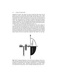 Nanocrystals: - Produktdetailbild 8