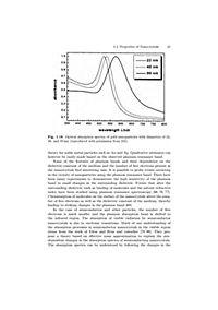 Nanocrystals: - Produktdetailbild 9