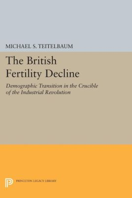 Office of Population Research: The British Fertility Decline, Michael S. Teitelbaum