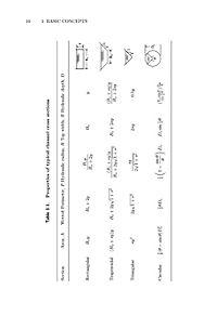 Open-Channel Flow - Produktdetailbild 7