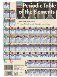 Periodic Table Advanced, Mark Jackson