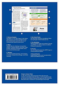 Physiologie, 6 Skripte im Paket - Produktdetailbild 1
