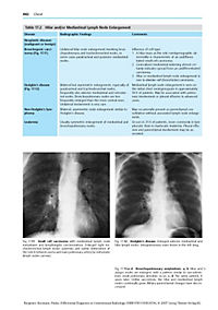 Pocket Atlas of Pulse Diagnosis - Produktdetailbild 8