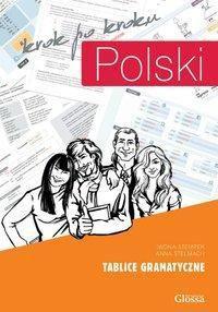 POLSKI krok po kroku: Tablice gramatyczne A1-B1