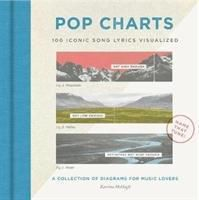 Pop Charts, Katrina McHugh