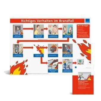 Poster Verhalten im Brandfall -  pdf epub