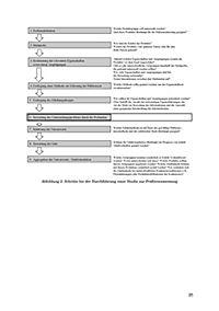Präferenzmessung - Produktdetailbild 11
