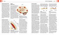 Praxisbuch Selbstdiagnose - Produktdetailbild 8