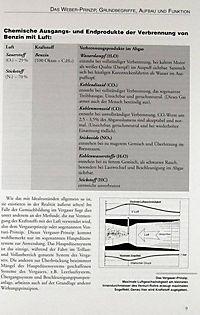 Praxishandbuch Weber & Dellorto Querstromvergaser - Produktdetailbild 4