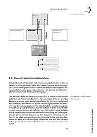 Praxiswissen Baurecht für Architekten und Ingenieure - Produktdetailbild 5