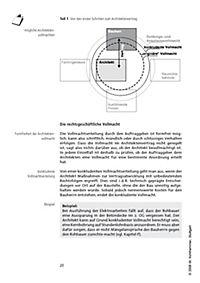 Praxiswissen Baurecht für Architekten und Ingenieure - Produktdetailbild 10