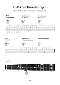 Pro 5-String Banjo, m. Audio-CD - Produktdetailbild 5