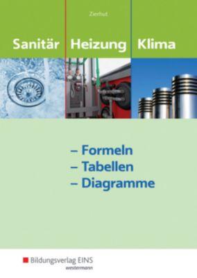 Sanitär-, Heizungs- und Klimatechnik - Formelsammlung, Herbert Zierhut
