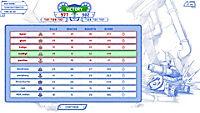 Scribbled Arena - Produktdetailbild 9