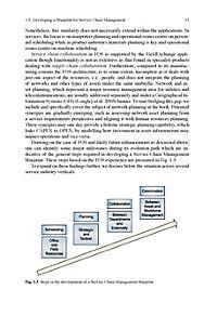 Service Chain Management - Produktdetailbild 8