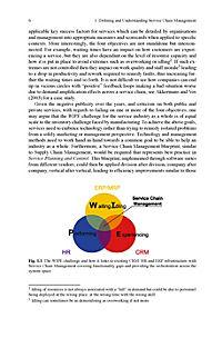 Service Chain Management - Produktdetailbild 5