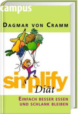 simplify Diät, Dagmar von Cramm
