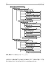 Software-Qualität - Produktdetailbild 10
