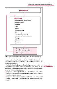 Strategie und Managementwerkzeuge - Produktdetailbild 9