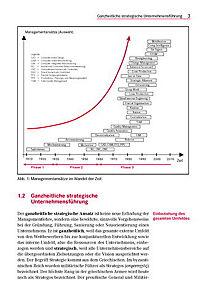 Strategie und Managementwerkzeuge - Produktdetailbild 5