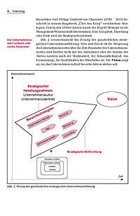 Strategie und Managementwerkzeuge - Produktdetailbild 6