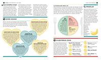 Stress lass nach - Produktdetailbild 8