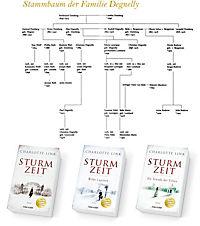 Sturmzeit - Die Stunde der Erben - Produktdetailbild 2