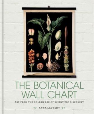 The Botanical Wall Chart, Anna Laurent
