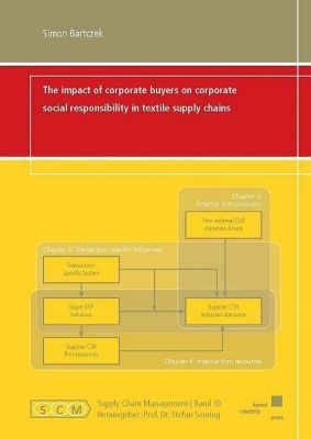 The impact of corporate buyers on corporate social responsibility in textile supply chains, Simon Bartczek