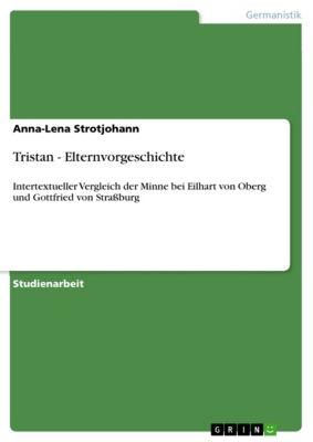 Tristan - Elternvorgeschichte, Anna-Lena Strotjohann