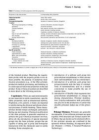 Ullmann's Fibers - Produktdetailbild 6