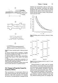 Ullmann's Fibers - Produktdetailbild 4