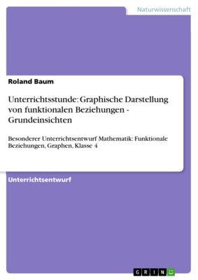 Unterrichtsstunde: Graphische Darstellung von funktionalen Beziehungen - Grundeinsichten, Roland Baum