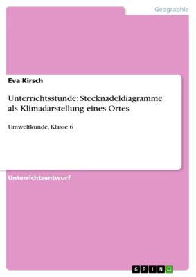Unterrichtsstunde: Stecknadeldiagramme als Klimadarstellung eines Ortes, Eva Kirsch