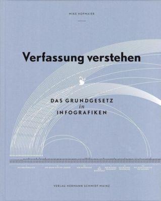 Verfassung verstehen - Mike Hofmaier  